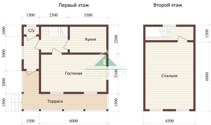 Дачный дом 7,5x7,5 проект 32 планировка
